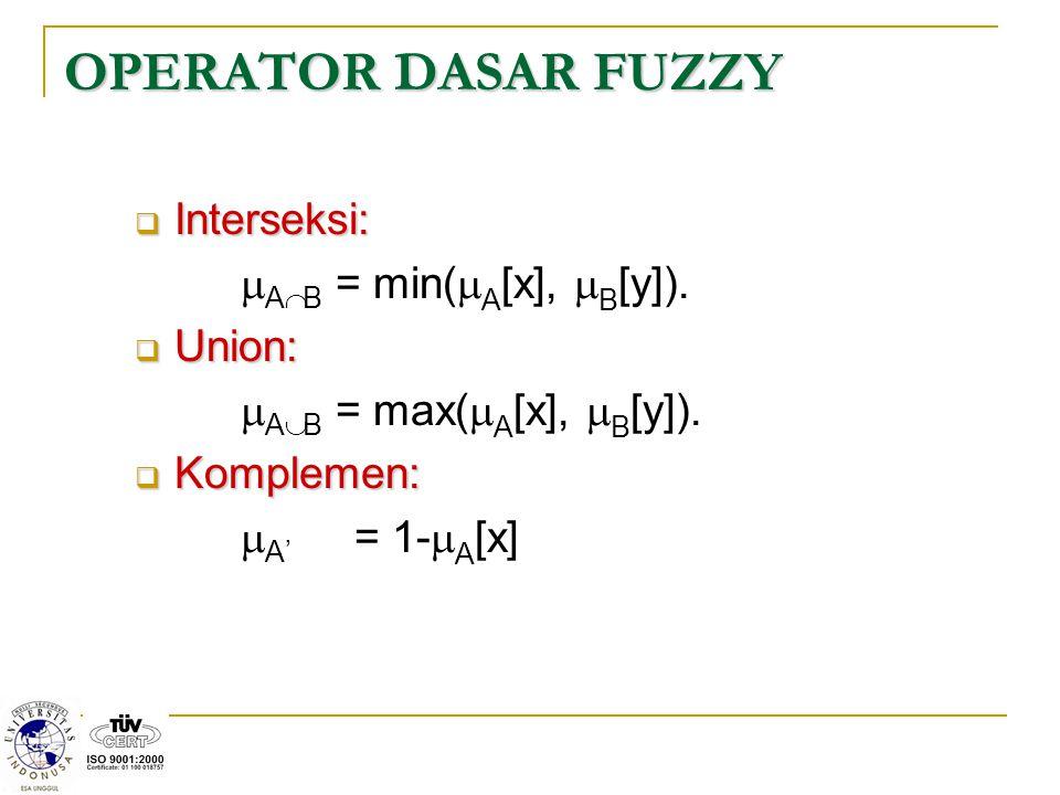 OPERATOR DASAR FUZZY Interseksi: mAÇB = min(mA[x], mB[y]). Union: